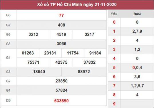 Dự đoán XSHCM 23/11/2020 chốt số thần tài Hồ Chí Minh thứ 2