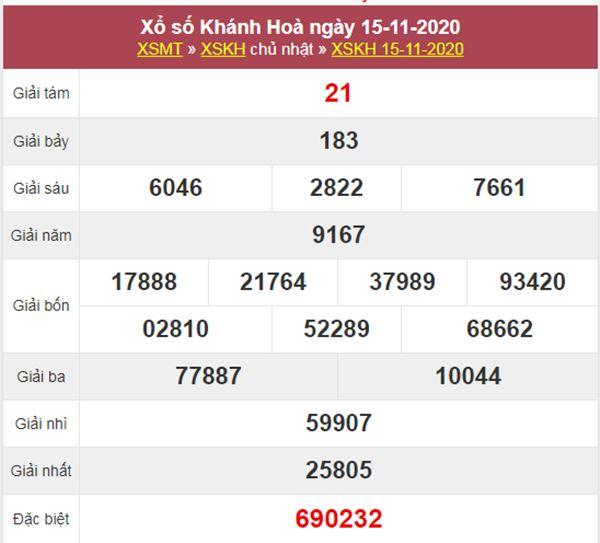 Dự đoán XSKH 18/11/2020 chốt cầu lô đặc biệt Khánh Hòa