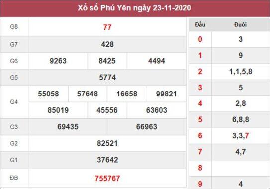 Dự đoán XSPY 30/11/2020 chốt số thần tài Phú Yên thứ 2