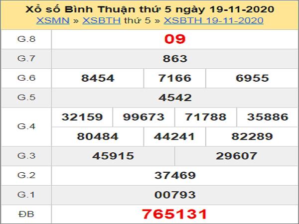 Dự đoán KQXSBT ngày 26/11/2020- xổ số bình thuận