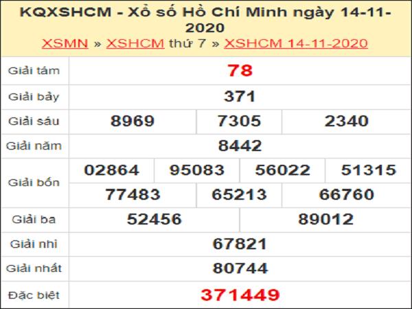 Dự đoán XSHCM ngày 16/11/2020- xổ số hồ chí minh