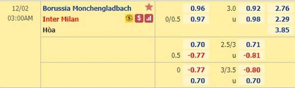 Kèo bóng đá hôm nay M'gladbach vs Inter Milan