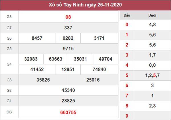 Dự đoán XSTN 3/12/2020 chốt cặp số đẹp Tây Ninh trong ngày