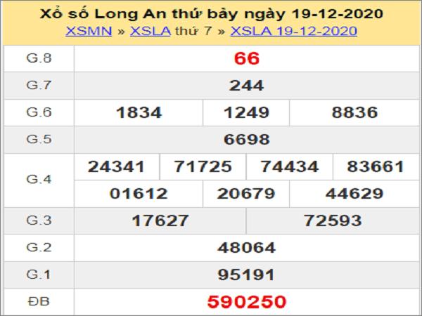 Dự đoán KQXSLA ngày 26/12/2020- xổ số long an chuẩn xác