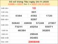 Dự đoán KQXSVT ngày 01/12/2020- xổ số vũng tàu chuẩn xác