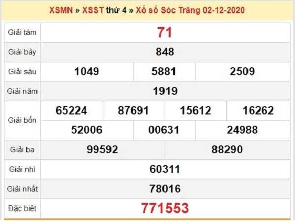 Dự đoán KQXSST ngày 09/12/2020- xổ số sóc trăng chắc trúng