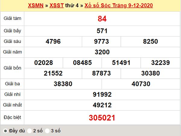 Dự đoán XSST ngày 16/12/2020- xổ số sóc trăng chuẩn