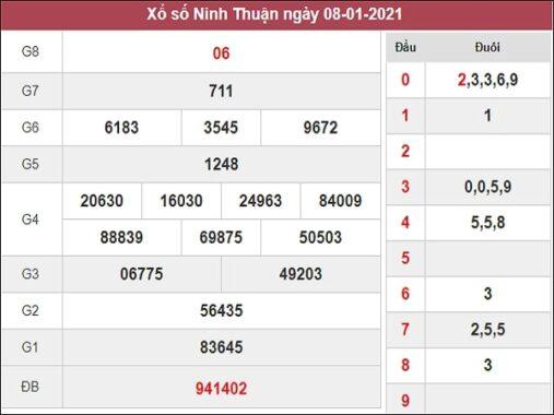 Dự đoán xổ số Ninh Thuận 15/1/2021 chính xác nhất