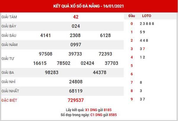 Dự đoán XSDNG ngày 20/1/2021