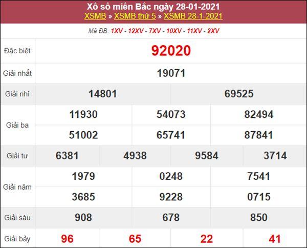 Dự đoán XSMB ngày 29/1/2021 chốt lô số đẹp miền Bắc hôm nay