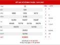 Dự đoán XSNT ngày 29/1/2021 – Dự đoán KQXS Ninh Thuận thứ 6