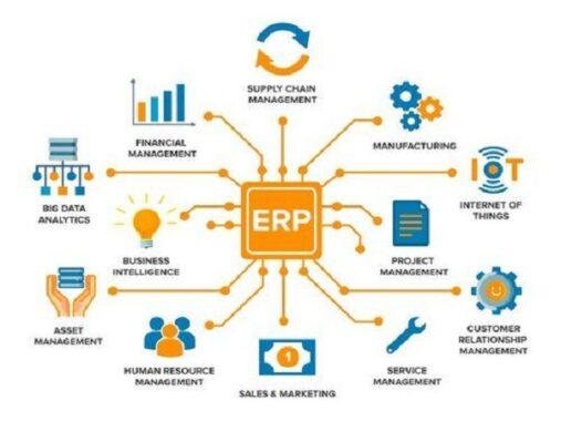 Phần mềm erp là gì? Lợi ích của phần mềm erp cho doanh nghiệp?