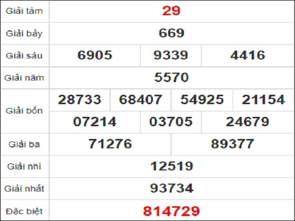 Quay thử kết quả xổ số tỉnh Bình Dương ngày 29/1/2021