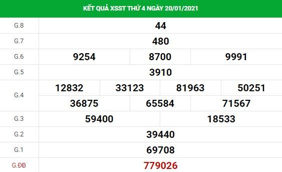 Dự đoán kết quả XS Sóc Trăng Vip ngày 27/01/2021