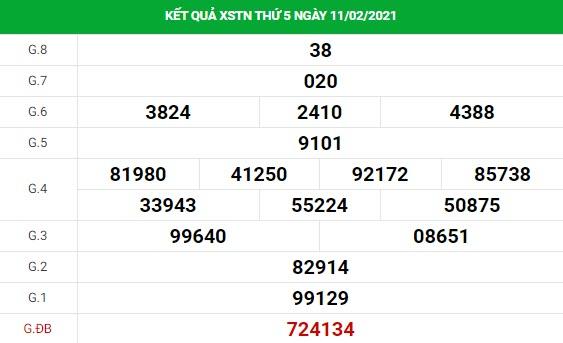 Dự đoán kết quả XS Tây Ninh Vip ngày 18/02/2021