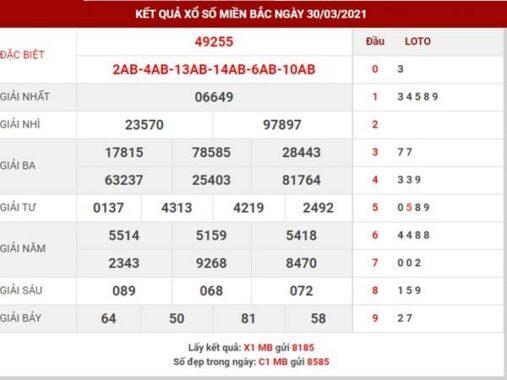 Dự đoán kết quả XSMB thứ 4 ngày 31/3/2021
