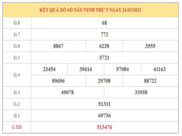Dự đoán XSTN ngày 18/3/2021 dựa trên kết quả kỳ trước
