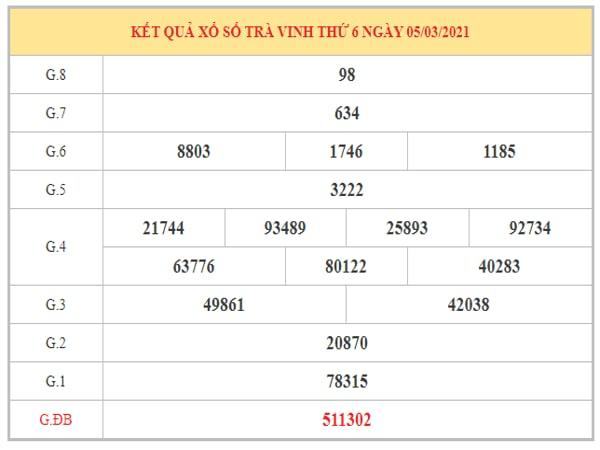 Dự đoán XSTV ngày 12/3/2021 dựa trên kết quả kỳ trước