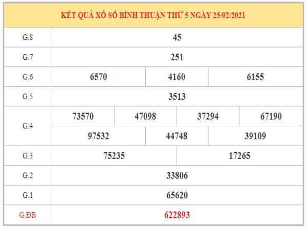 Dự đoán XSBT ngày 4/3/2021 dựa trên kết quả kỳ trước