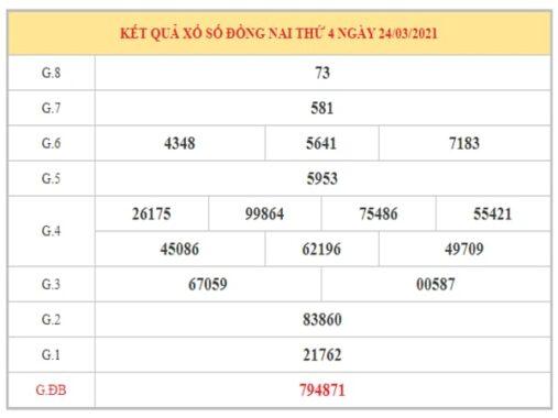 Dự đoán XSDN ngày 30/3/2021 – Dự đoán chốt số Đồng Nai hôm nay thứ 4