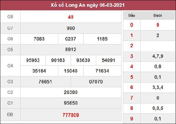 Dự đoán XSLA 13/3/2021 chốt KQXS Long An thứ 7