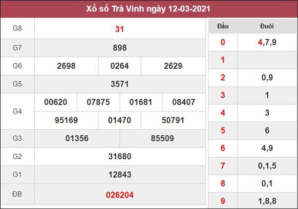 Dự đoán XSTV 19/3/2021 chốt đầu đuôi giải đặc biệt thứ 6
