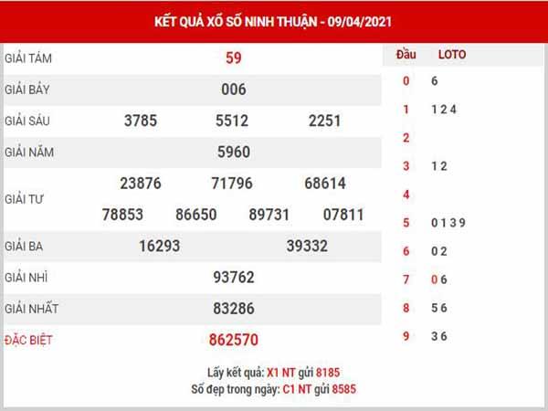 Dự đoán XSNT ngày 16/4/2021 - Dự đoán KQ Ninh Thuận thứ 6 chuẩn xác
