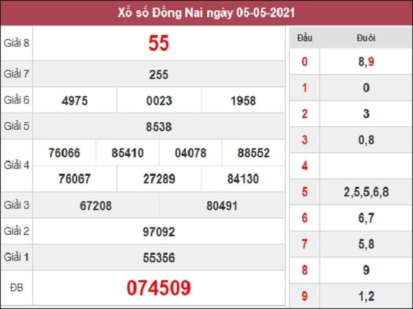 Dự đoán xổ số Đồng Nai 12/5/2021