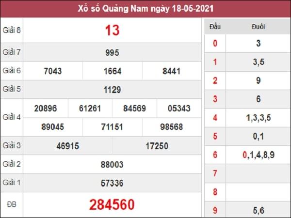 Dự đoán XSQNM 25/05/2021