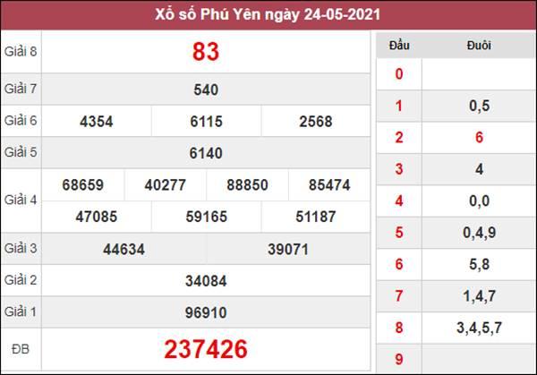 Dự đoán XSPY 31/5/2021 chốt lô VIP Phú Yên thứ 2