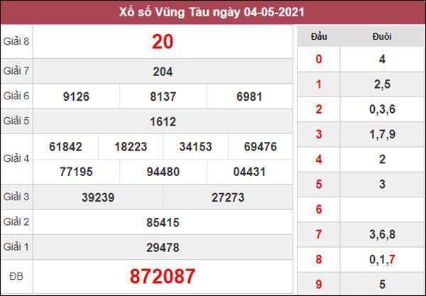 Dự đoán XSVT 11/5/2021 chốt số đẹp giờ hoàng đạo thứ 3