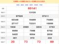 Dự đoán XSMB 22/6/2021 dự đoán kq xổ số hôm nay