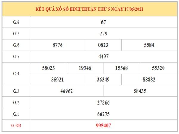 Dự đoán XSBTH ngày 24/6/2021 dựa trên kết quả kì trước