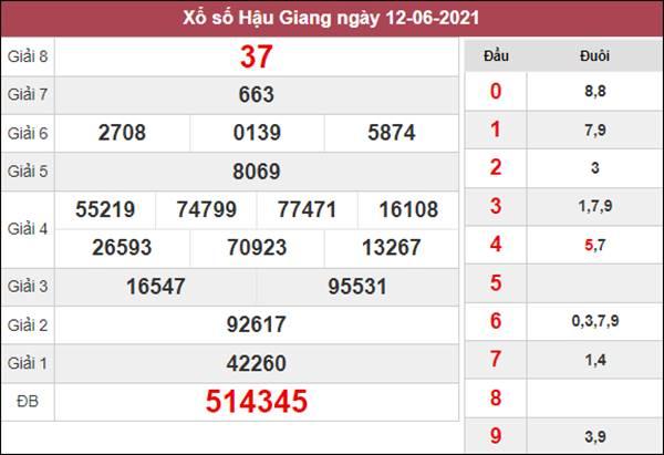 Dự đoán XSHG 19/6/2021 chốt KQXS Hậu Giang thứ 7