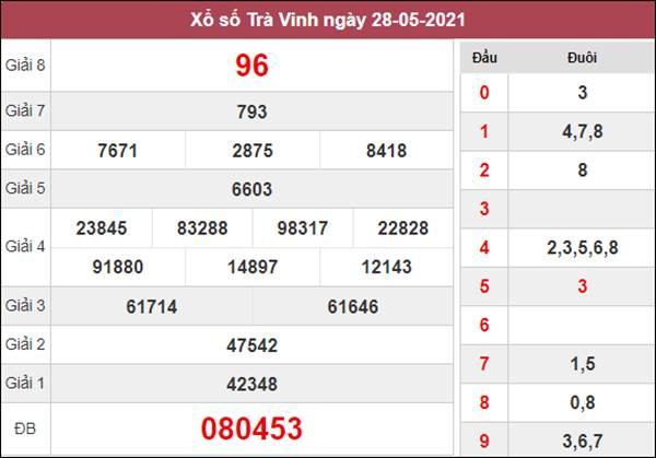 Dự đoán XSTV 4/6/2021 chốt cầu lô số đẹp Trà Vinh