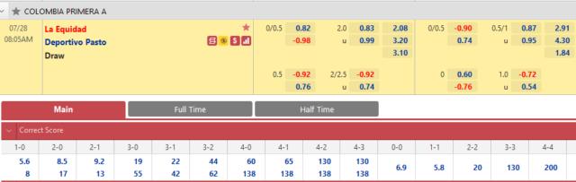 Tỷ lệ kèo bóng đá giữa La Equidad vs Deportivo Pasto