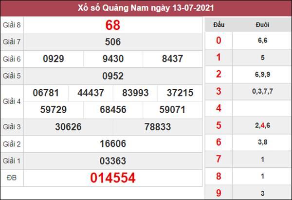 Dự đoán XSQNM 20/7/2021 chốt cặp số may mắn Quảng Nam