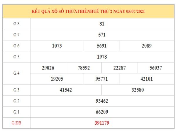 Dự đoán XSTTH ngày 12/7/2021 dựa trên kết quả kì trước