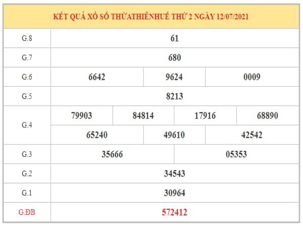 Dự đoán XSTTH 19/7/2021 dựa trên kết quả kì trước