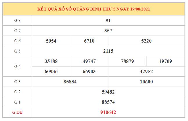 Dự đoán XSQB ngày 26/8/2021 dựa trên kết quả kì trước