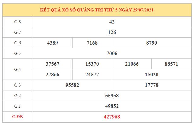 Dự đoán xổ số Quảng Trị ngày 5/8/2021 dựa trên kết quả kì trước