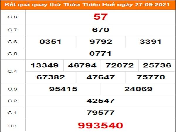 Quay thử Thừa Thiên Huế ngày 27/9/2021 thứ 2