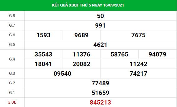 Dự đoán xổ số Quảng Trị 23/9/2021 hôm nay thứ 5