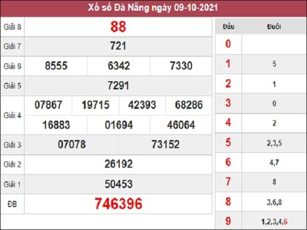 Dự đoán XSDNG 13/10/2021