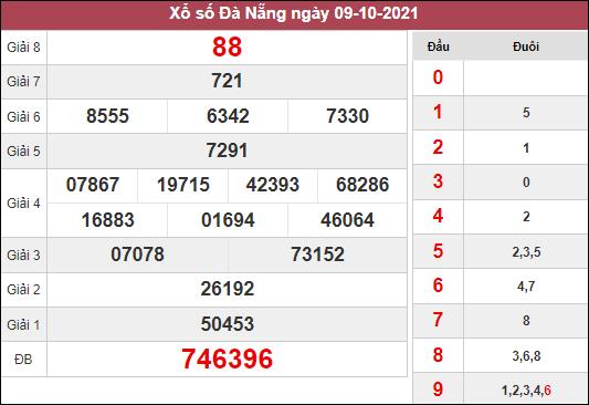 Dự đoán xổ số Đà Nẵng ngày 13/10/2021